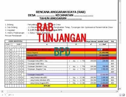 Contoh Rab Tunjangan Bpd Tahun 2020 Aplikasi Excel Pdf Format Administrasi Desa