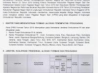 Seleksi CPNS Ombudsman Republik Indonesia Tahun Anggaran 2019