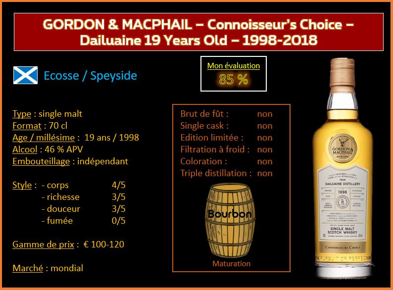 Review #757 : Gordon & McPhail – Connoisseur's Choice – Dailuaine 19 Years Old – 1998-2018