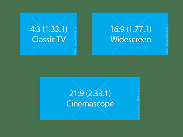 aspect ratio