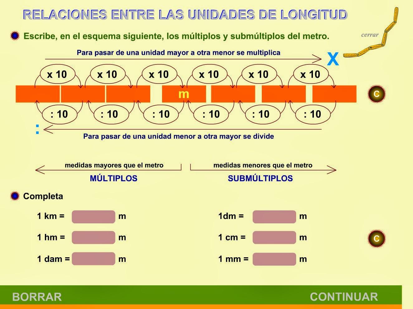 http://www.gobiernodecanarias.org/educacion/3/WebC/eltanque/todo_mate/r_medidas/e_metro/longitud_ep.html