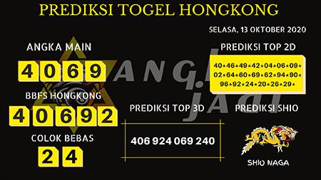 Prediksi Togel Angka Jitu Hongkong Selasa 13 Oktober 2020