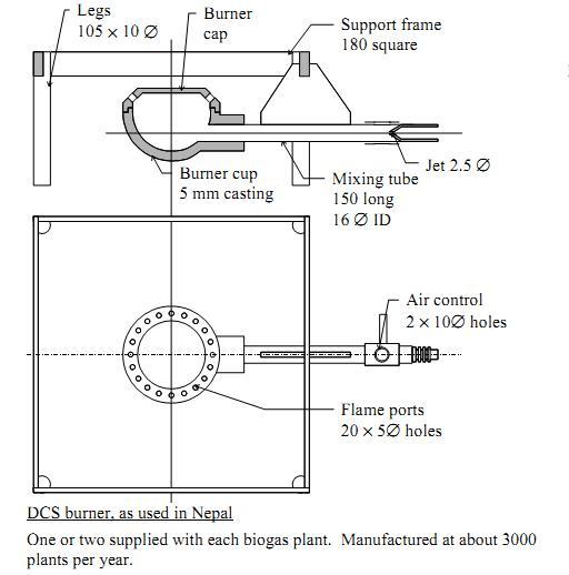 Design Biogas Plant Pdf Merge - texascrise