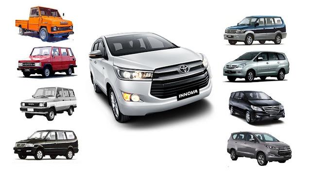 Pajak Toyota Kijang  Lengkap