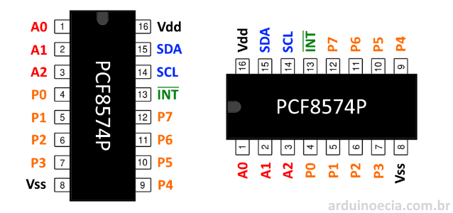 Pinagem PCF8574P