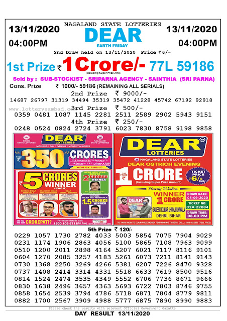 Nagaland State Lottery Result 13-11-2020, Sambad Lottery, Lottery Sambad Result 4 pm, Lottery Sambad Today Result 4 00 pm, Lottery Sambad Old Result