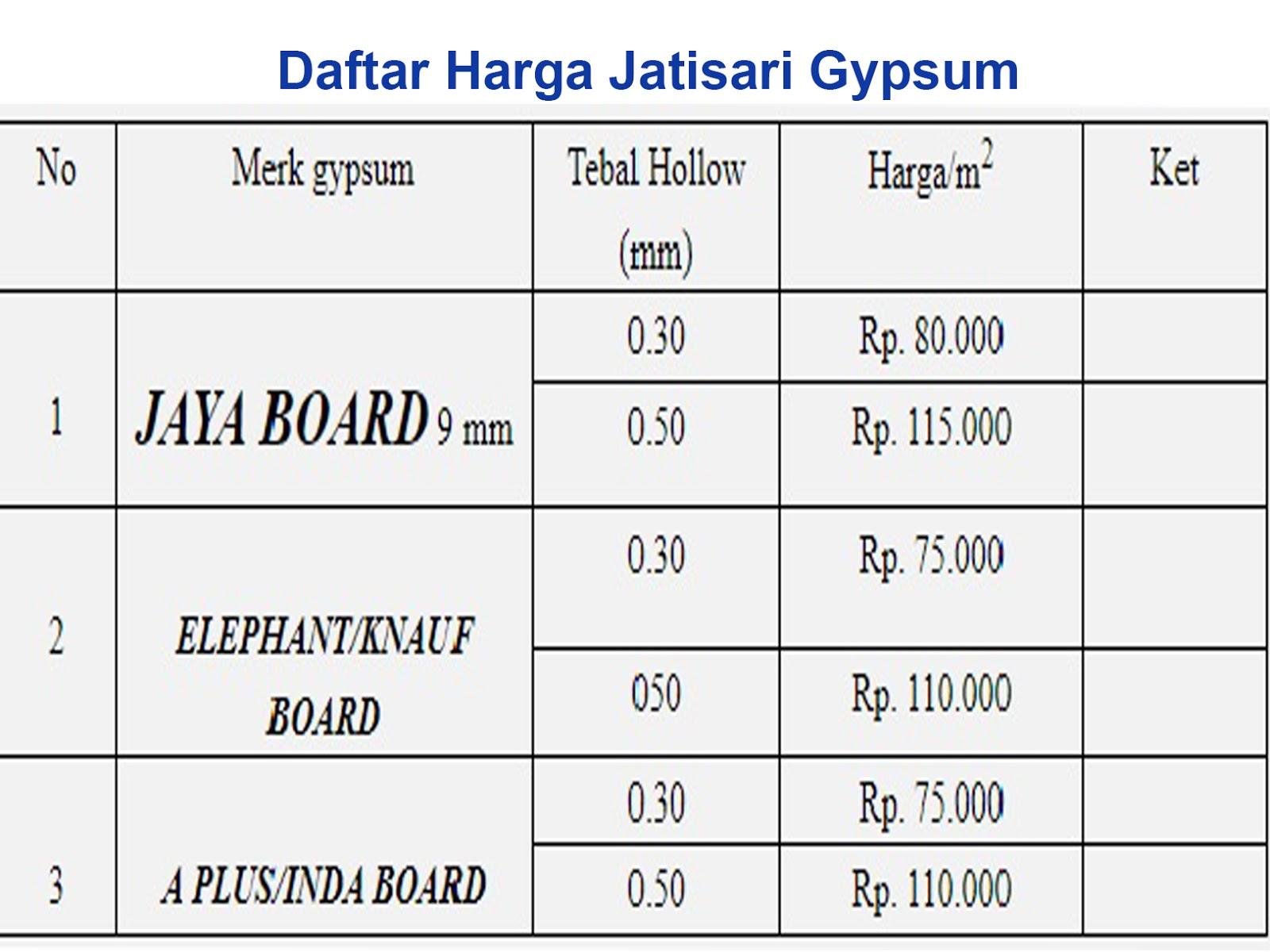 Daftar Harga Pasang Plafon Gypsum Partisi Gypsum Kusen