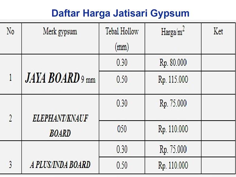 Daftar + Harga Borongan Pasang List Plafon Murah Dan Terlengkap