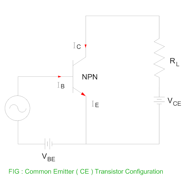 common-emitter-transistor-configuration