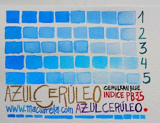 Color Azul Cerúleo