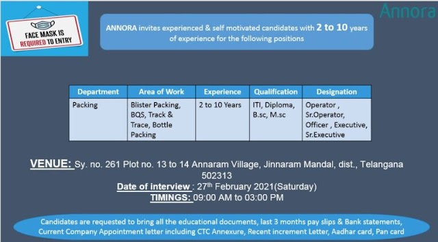 Annora Pharma | Walk-in interview for Packing on 27th Feb 2021