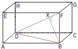 Jarak Titik B Terhadap Diagonal Ruang DF