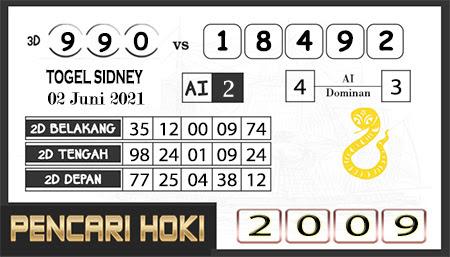 Prediksi Pencari Hoki Sdy Rabu 02-jun-2021
