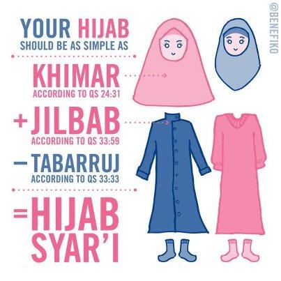 Wanita muslimah??? yuk berjilbab