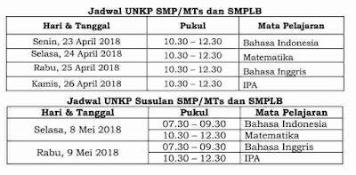Jadwal UNKP SMP/MTs 2018