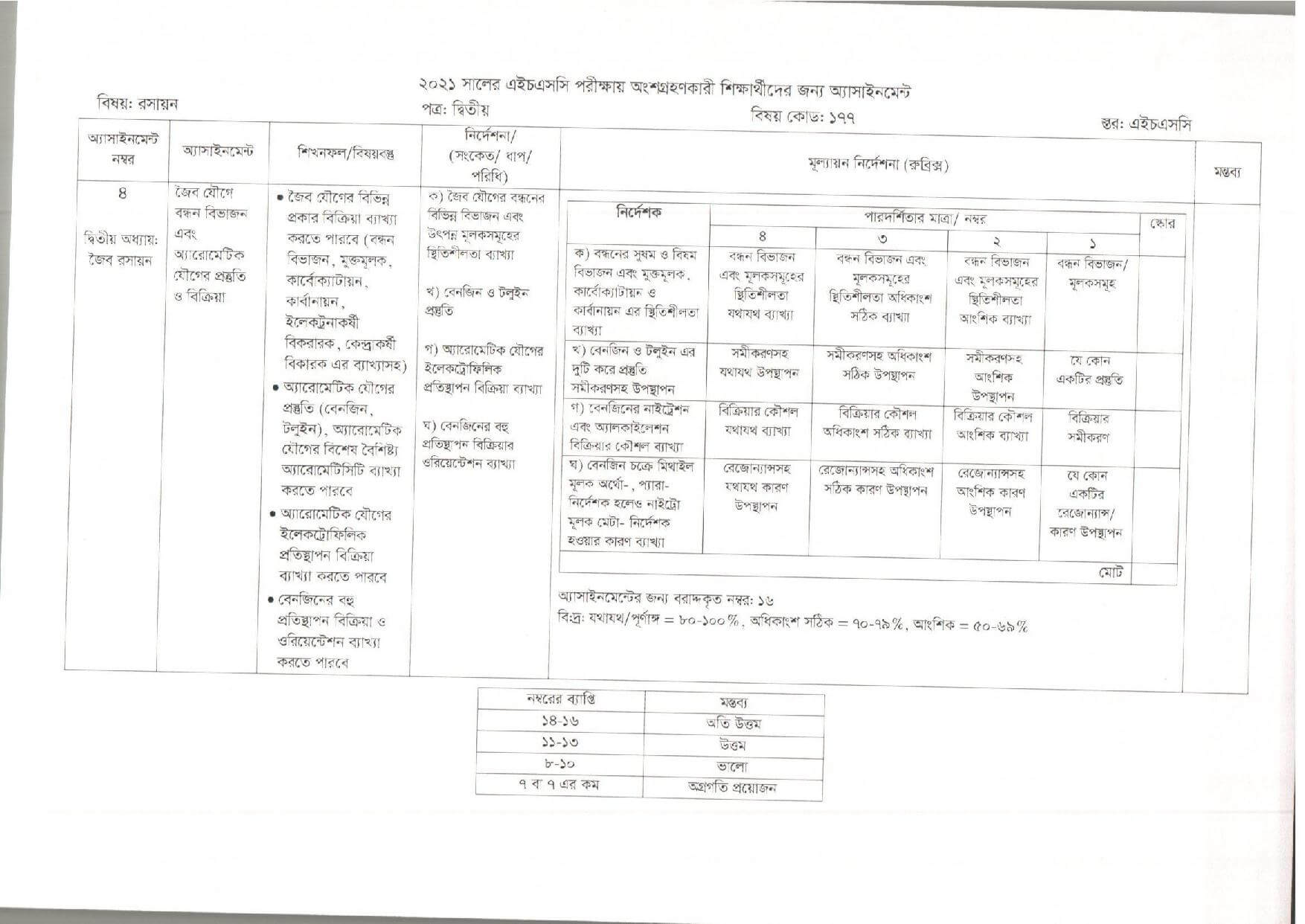 HSC Chemistry Assignment Answer 2021 5th Week