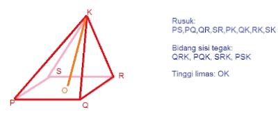 jawaban limas segi empat beraturan K.PQRS www.simplenews.me