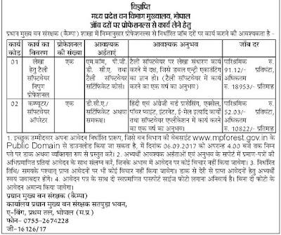 Madhya Pradesh Forest Department 02 Computer Operator, Professional Recruitment 2017