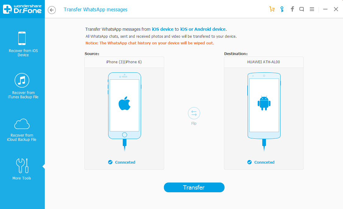 How To Transfer Whatsapp Chats From Iphone To Samsung