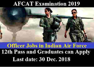 AFCAT Examination 2019