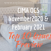 Top 10 issues video for CIMA OCS November 2020 & February 2021  - Amazing Beds