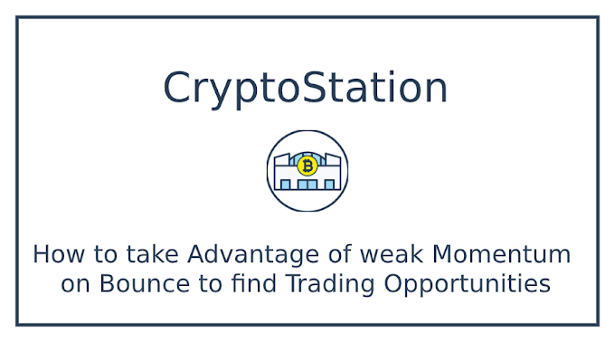 How to take Advantage of weak Momentum on Bounce to find Trading Opportunities