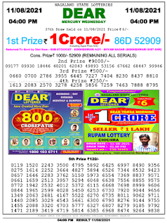 Nagaland State Lottery Result Today 11 August 2021