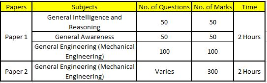 SSC JE MECHANICAL ENGINEERING EXAM PATTERN
