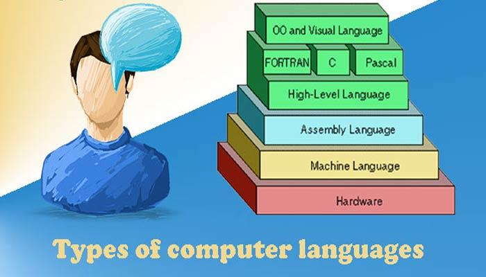कंप्यूटर भाषा (Computer Languages) क्या है कंप्यूटर लैंग्वेज के प्रकार