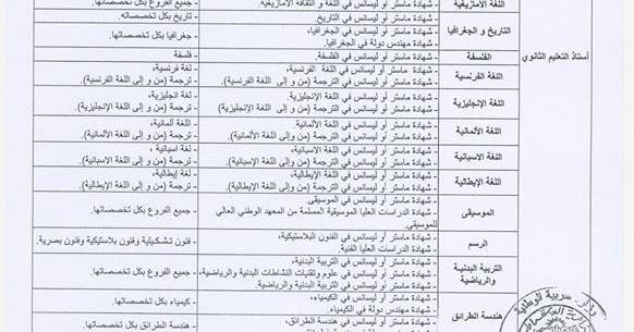 التخصصات المطلوبة لمسابقة استاذ التعليم الثانوي 2021