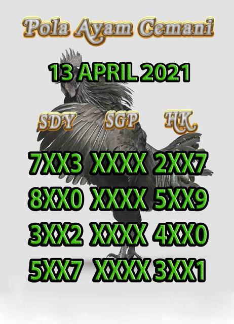 Syair HK Ayam Cemani 13 April 2021