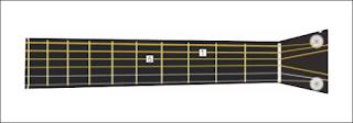 gambar power chord pada gitar