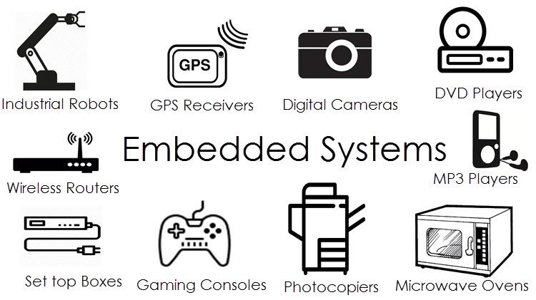 [Định hướng nghề nghiệp IT] Lập trình nhúng - embedded engineer
