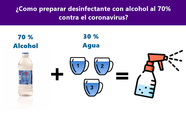 Desinfectante alcohol