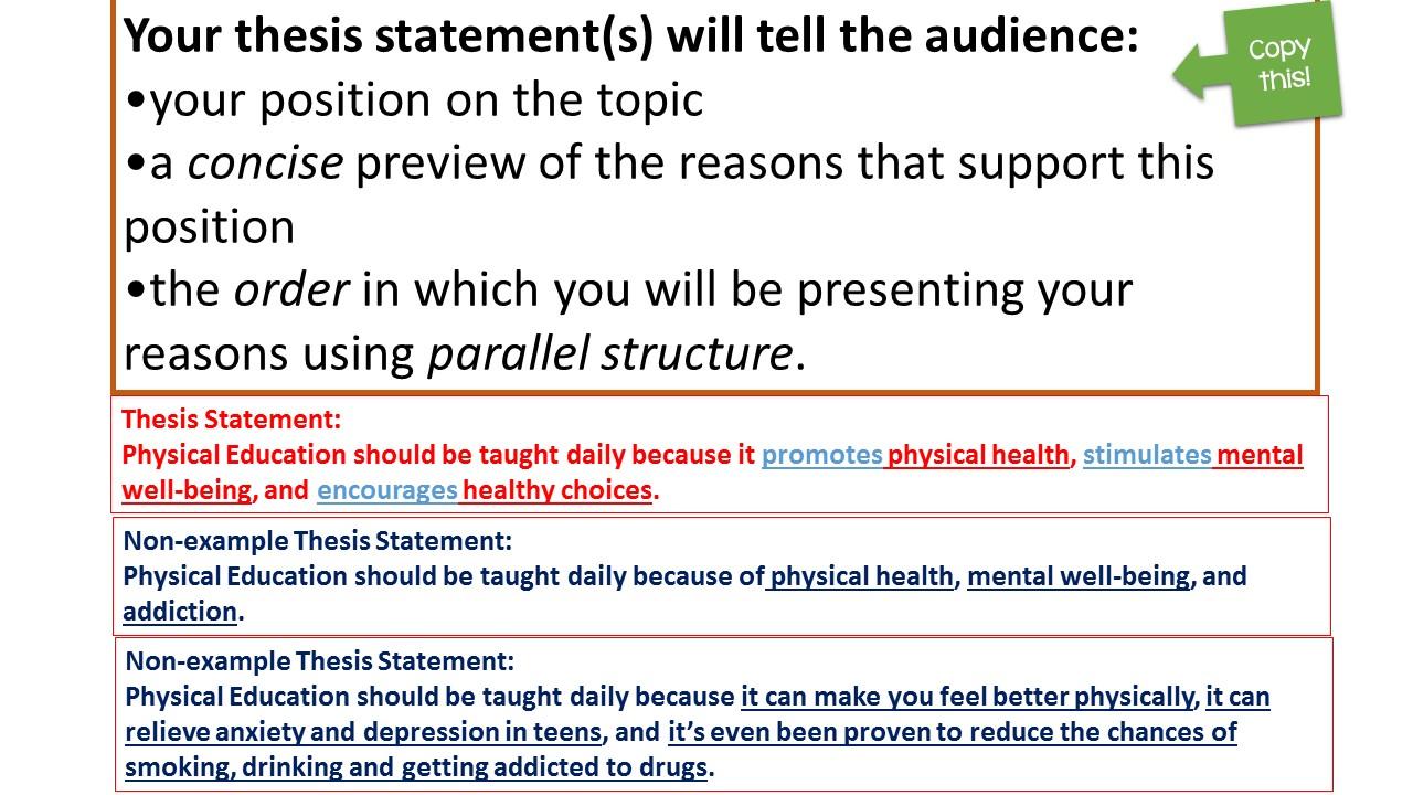 Thesis body language pdf resume usa jobs