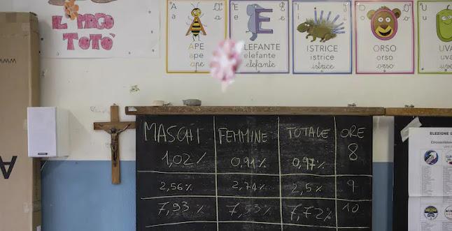 La Cassazione ha stabilito che sul crocifisso in aula devono decidere le scuole