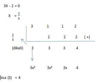 penyelesaian pembagian sukubanyak (ax+b)