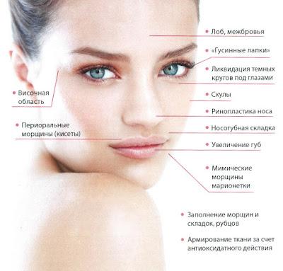 мезотерапия, комплексная терапия, биоревитализация, инъекции красоты, омоложение, лазерледи