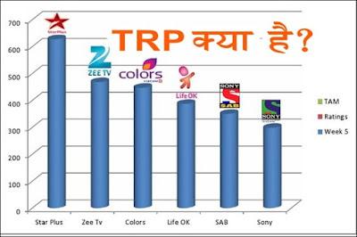 News Channel TRP