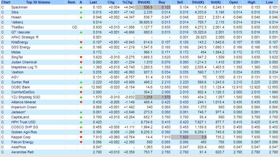 stock market best kept secrets live market top volume