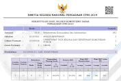 Kemkominfo: Hasil Tes SKD CPNS 2019