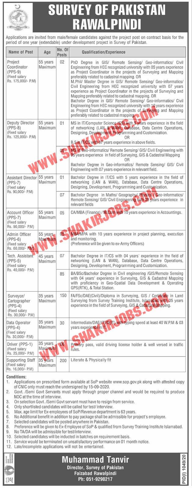Jobs in Survey of Pakistan Jobs September 2020 (502 Posts)