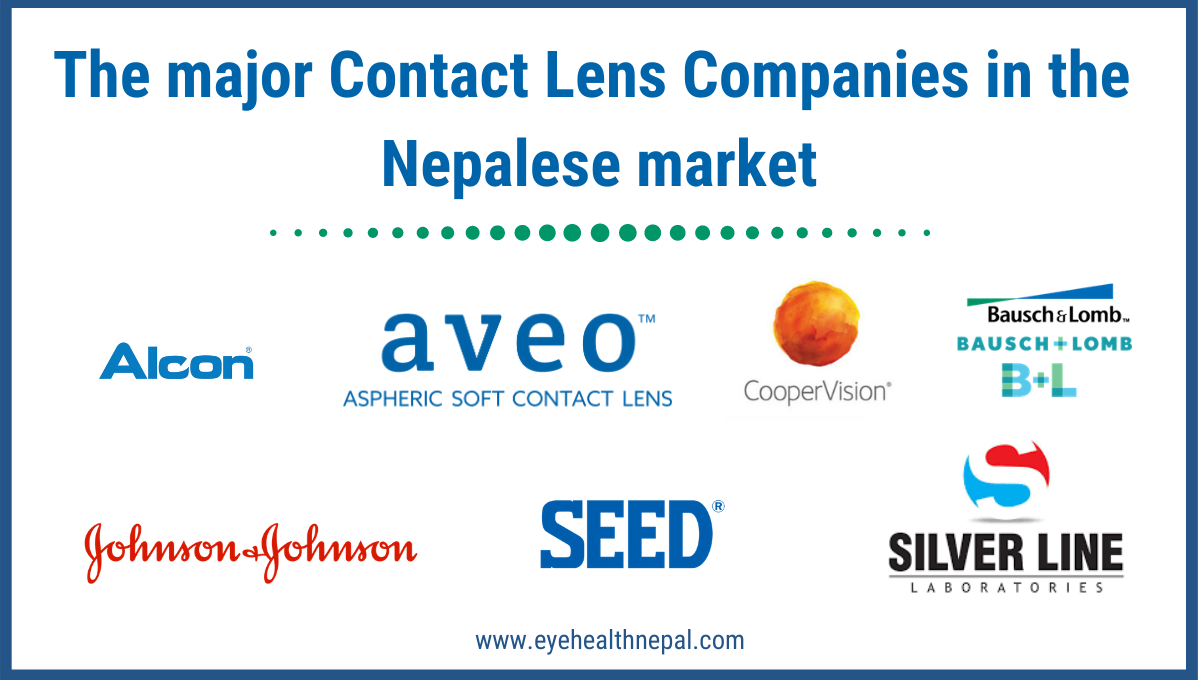 Contact Lens Brands in Nepal