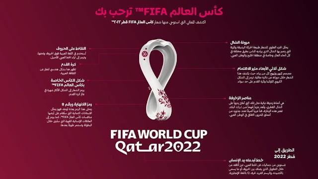 شعار غير مألوف؟! ماذا يعني شعار بطولة كأس العالم قطر 2022؟