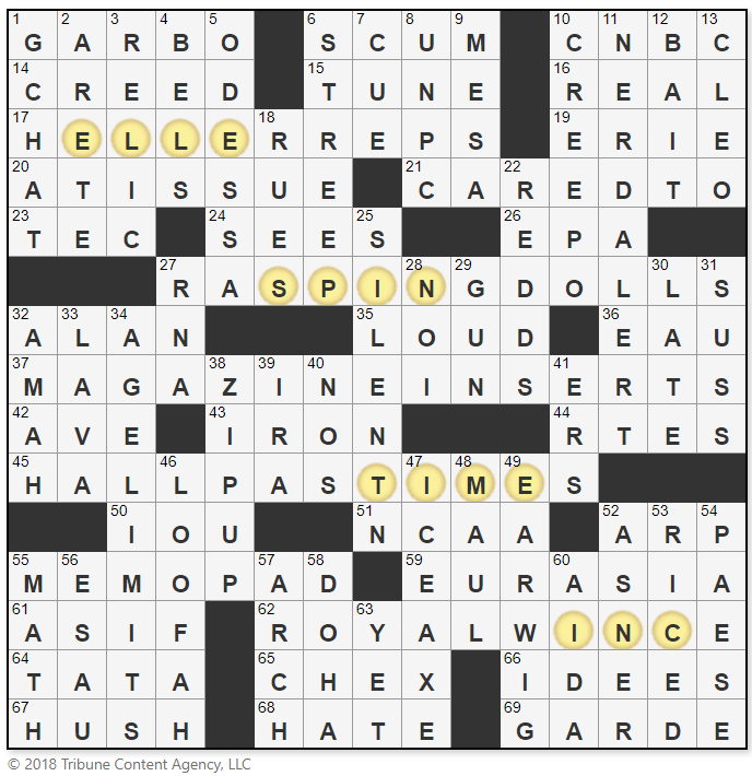 L A Times Crossword Corner Friday June 15 2018 Ethan Cooper