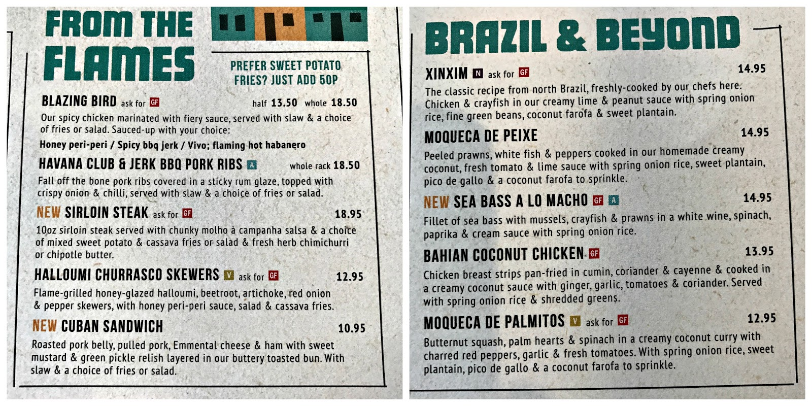 Sample menus from Las Iguanas