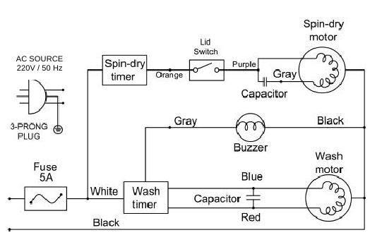 mesin%2Bcuci%2B2%2Btabung%2Bwiring2 Wiring Mesin Cuci Tabung on