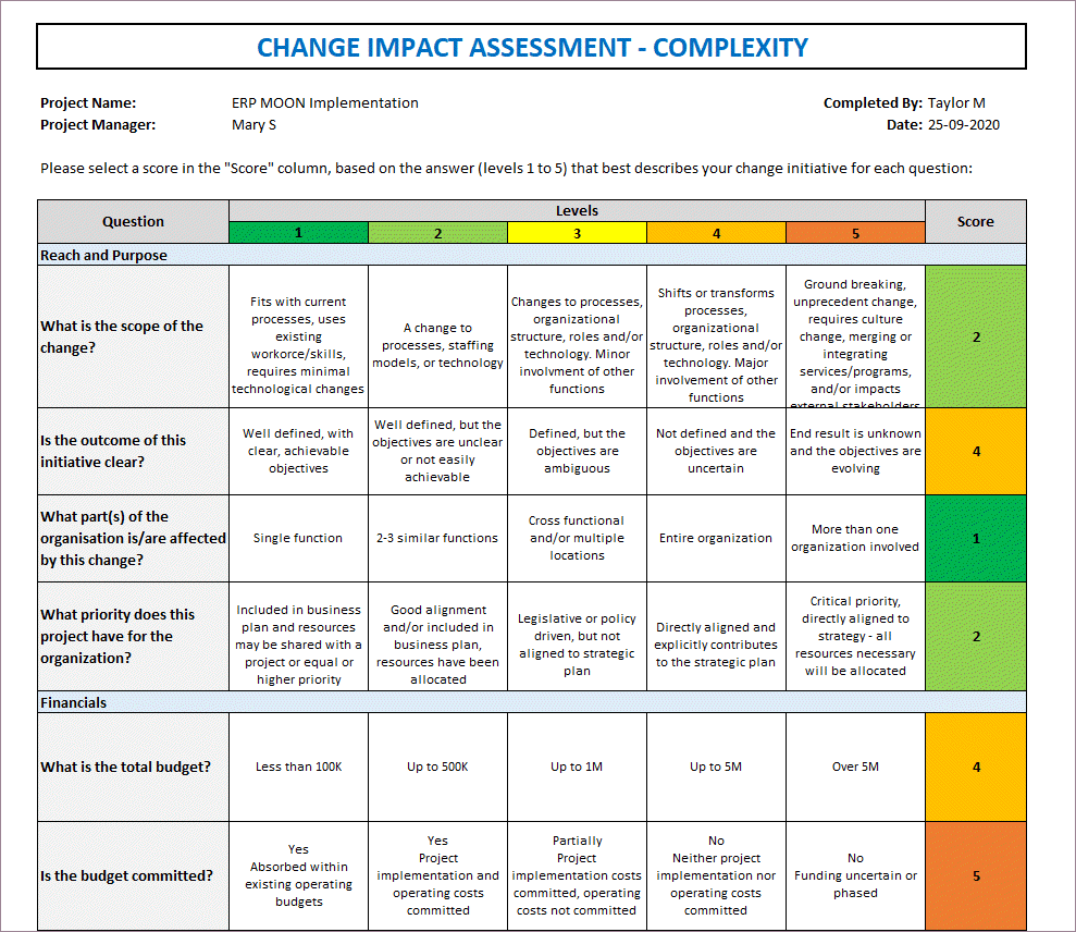 Change Impact Assessment Process with Template
