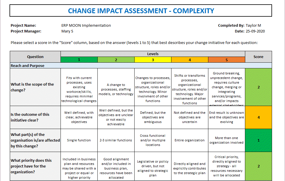 Impact Assessment Process Overview - Canada.ca