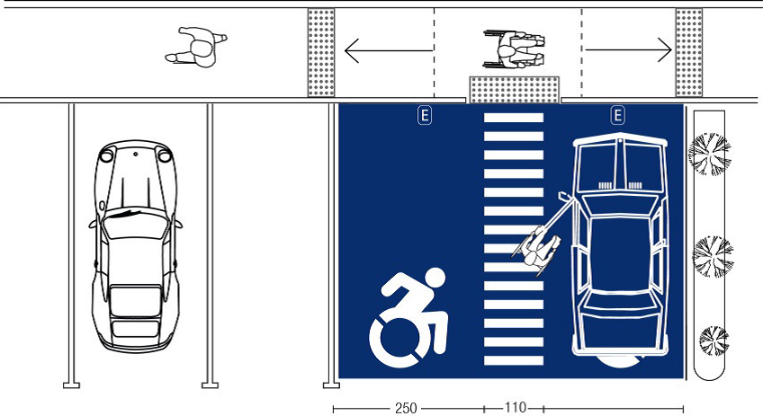 Estacionamiento Para Discapacitados Normas De Accesibilidad